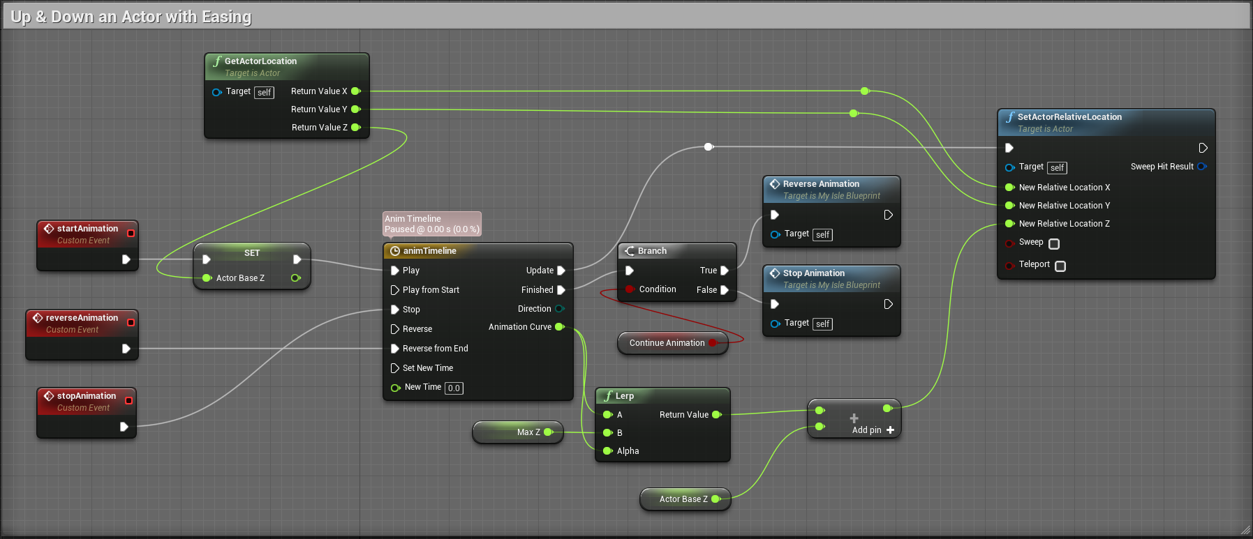 Macro or function best practice to reusing a script unrealengine my malvernweather Gallery