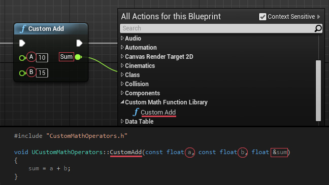 Basic c and blueprint communication ue4 mobile more for another poc i was in need of some custom c functionality to get a grasp of it i started digging into some articles and videos and decided to narrow malvernweather Gallery